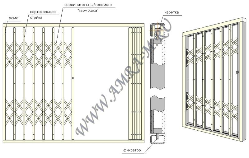 Железные раздвижные двери
